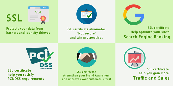 SSL-Benefits(1).png